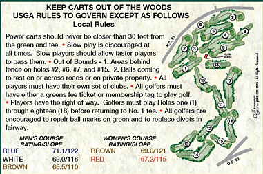 Scorecard course map
